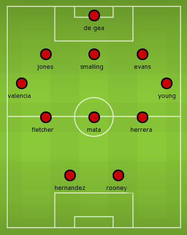 The 3-5-2 system under LVG