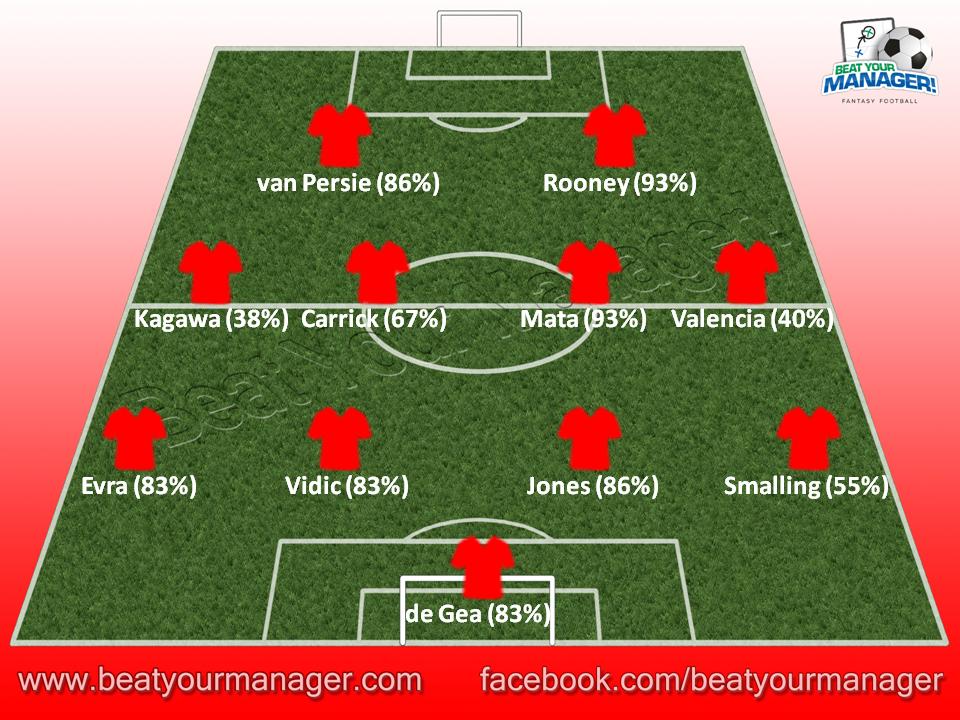 Man Utd v Hull_2013-14 Season